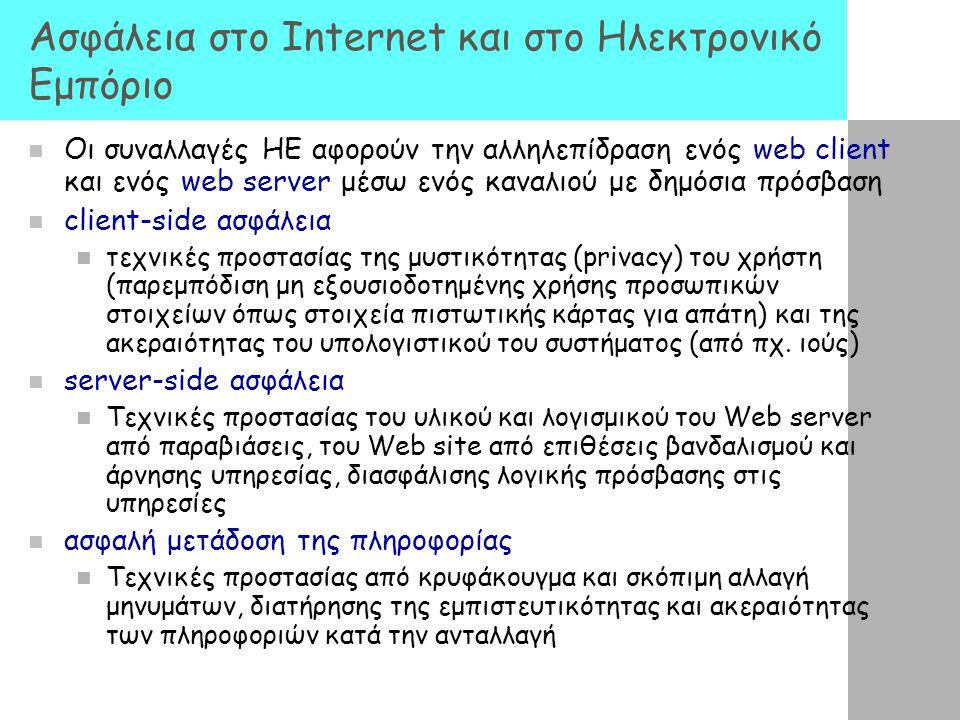Ασφάλεια στο Internet και στο Ηλεκτρονικό Εμπόριο Οι συναλλαγές ΗΕ αφορούν την αλληλεπίδραση ενός web client και ενός web server μέσω ενός καναλιού με