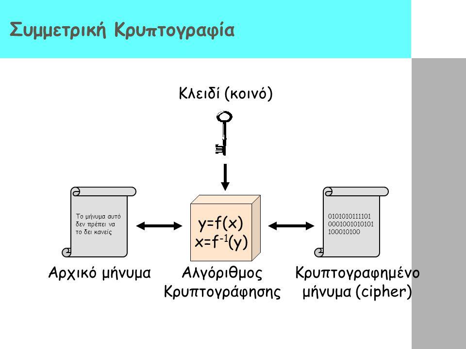 Συμμετρική Κρυπτογραφία Το μήνυμα αυτό δεν πρέπει να το δει κανείς y=f(x) x=f -1 (y) 0101010111101 0001001010101 100010100 Αρχικό μήνυμαΚρυπτογραφημέν