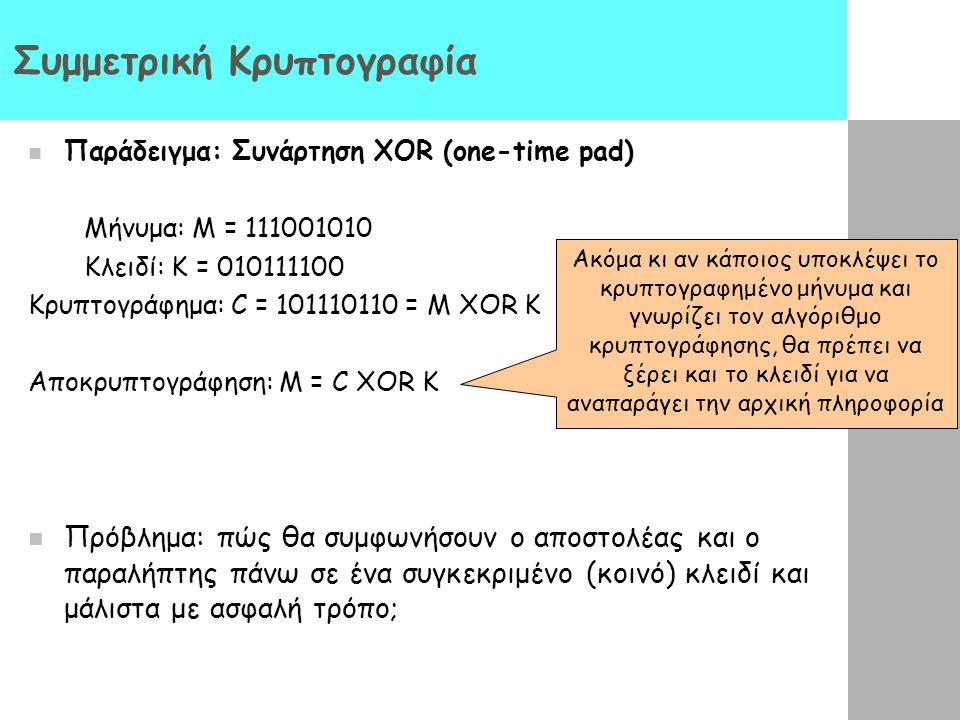 Συμμετρική Κρυπτογραφία Παράδειγμα: Συνάρτηση XOR (one-time pad) Μήνυμα: Μ = 111001010 Κλειδί: Κ = 010111100 Κρυπτογράφημα: C = 101110110 = M XOR K Απ