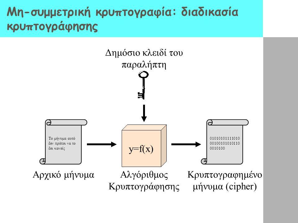 Μη-συμμετρική κρυπτογραφία: διαδικασία κρυπτογράφησης Το μήνυμα αυτό δεν πρέπει να το δει κανείς y=f(x) 01010101111010 00100101010110 0010100 Αρχικό μ