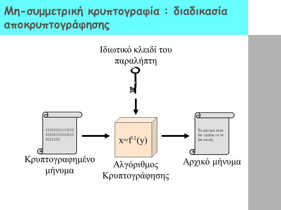Μη-συμμετρική κρυπτογραφία : διαδικασία αποκρυπτογράφησης Το μήνυμα αυτό δεν πρέπει να το δει κανείς x=f -1 (y) Κρυπτογραφημένο μήνυμα Αλγόριθμος Κρυπ