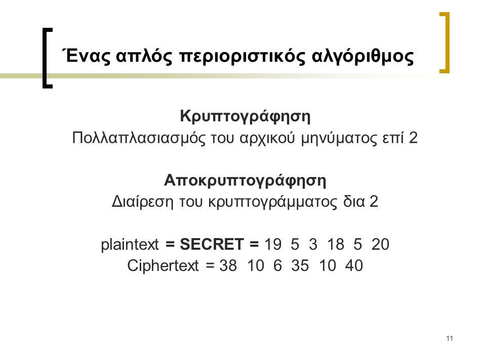 11 Ένας απλός περιοριστικός αλγόριθμος Κρυπτογράφηση Πολλαπλασιασμός του αρχικού μηνύματος επί 2 Αποκρυπτογράφηση Διαίρεση του κρυπτογράμματος δια 2 p