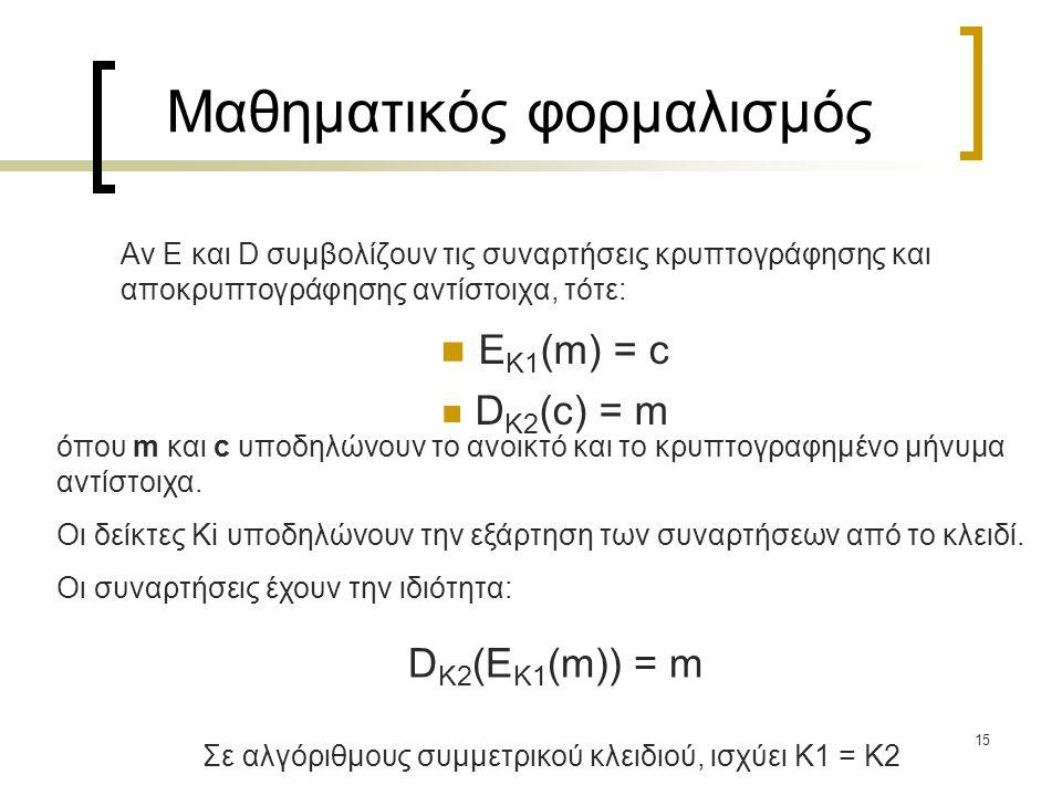 15 Μαθηματικός φορμαλισμός Αν E και D συμβολίζουν τις συναρτήσεις κρυπτογράφησης και αποκρυπτογράφησης αντίστοιχα, τότε: E K1 (m) = c D K2 (c) = m όπο