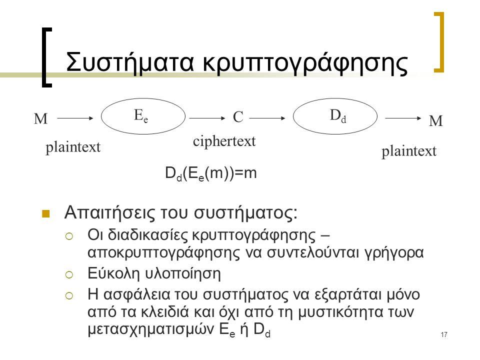 17 Συστήματα κρυπτογράφησης M EeEe C DdDd M plaintext ciphertext D d (E e (m))=m Απαιτήσεις του συστήματος:  Οι διαδικασίες κρυπτογράφησης – αποκρυπτ