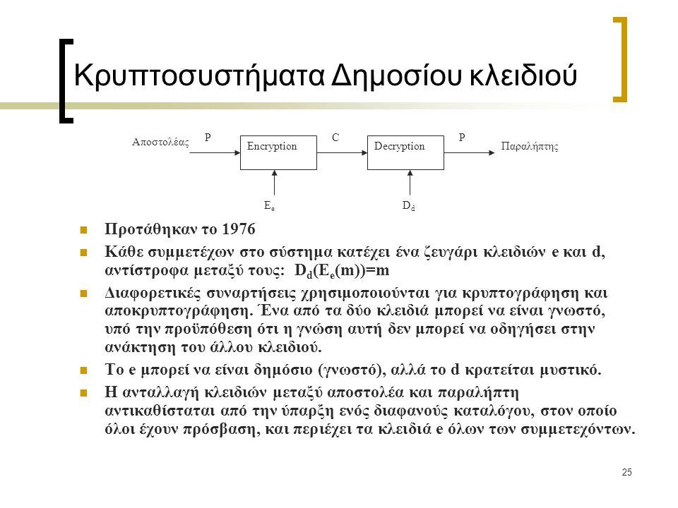 25 Κρυπτοσυστήματα Δημοσίου κλειδιού Προτάθηκαν το 1976 Κάθε συμμετέχων στο σύστημα κατέχει ένα ζευγάρι κλειδιών e και d, αντίστροφα μεταξύ τους: D d