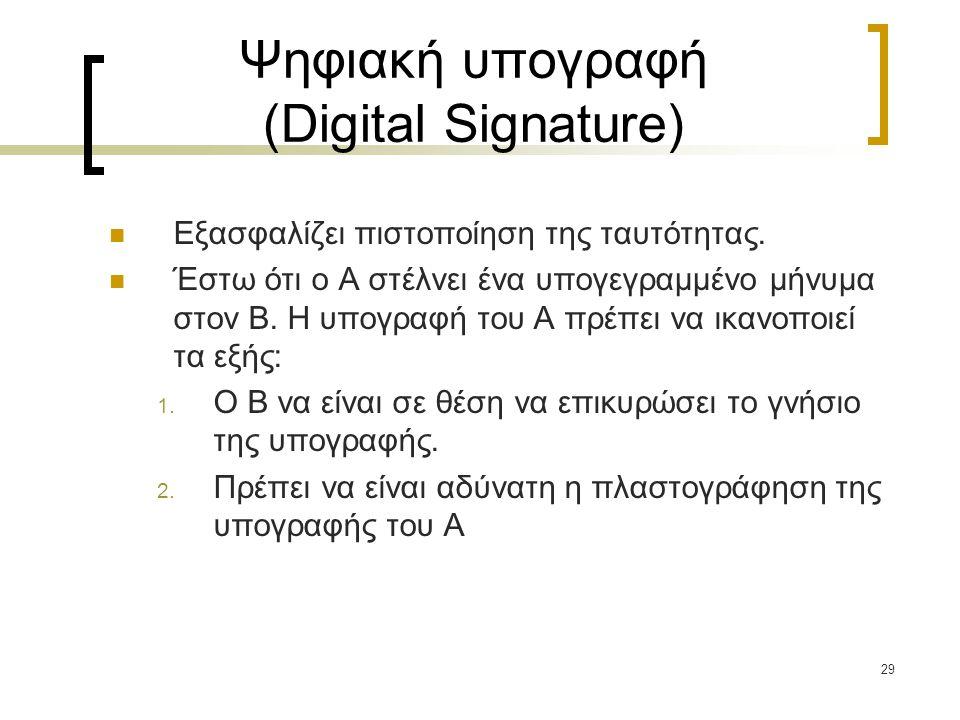 29 Ψηφιακή υπογραφή (Digital Signature) Εξασφαλίζει πιστοποίηση της ταυτότητας. Έστω ότι ο A στέλνει ένα υπογεγραμμένο μήνυμα στον Β. Η υπογραφή του A