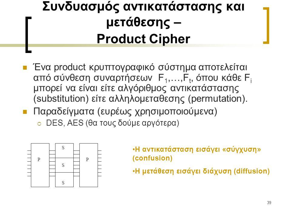 39 Συνδυασμός αντικατάστασης και μετάθεσης – Product Cipher Ένα product κρυπτογραφικό σύστημα αποτελείται από σύνθεση συναρτήσεων F 1,…,F t, όπου κάθε