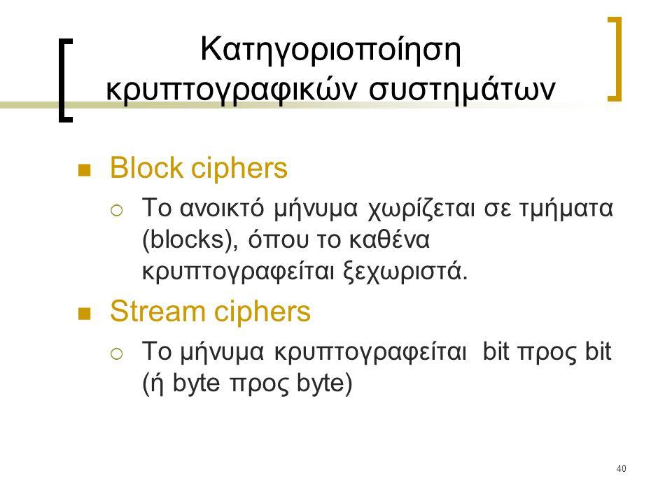 40 Κατηγοριοποίηση κρυπτογραφικών συστημάτων Block ciphers  Το ανοικτό μήνυμα χωρίζεται σε τμήματα (blocks), όπου το καθένα κρυπτογραφείται ξεχωριστά