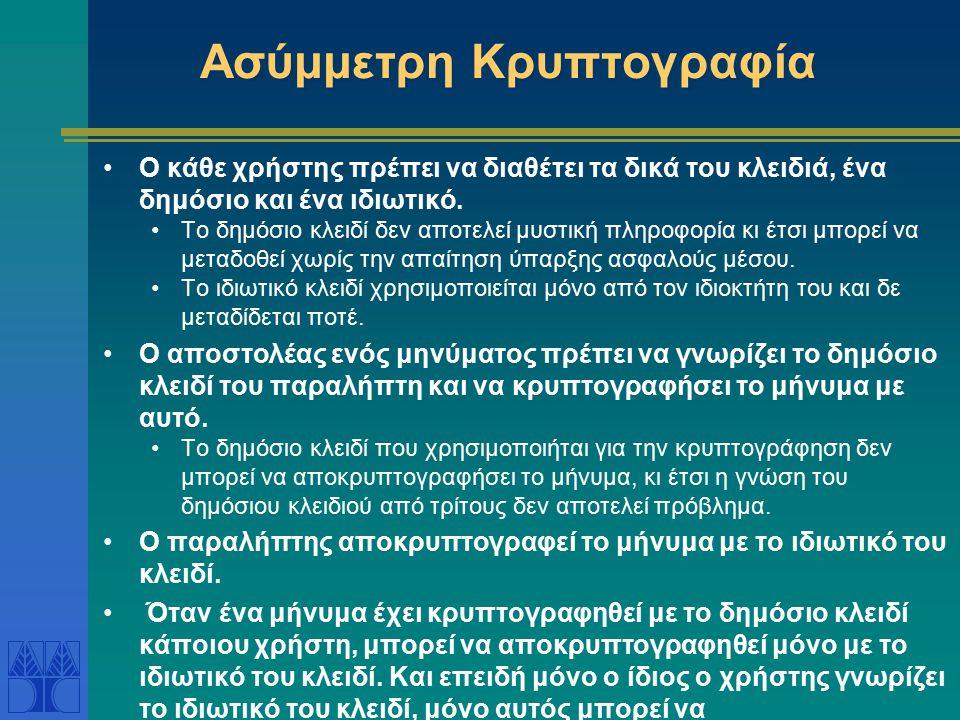 Ασύμμετρη Κρυπτογραφία Ο κάθε χρήστης πρέπει να διαθέτει τα δικά του κλειδιά, ένα δημόσιο και ένα ιδιωτικό. Το δημόσιο κλειδί δεν αποτελεί μυστική πλη