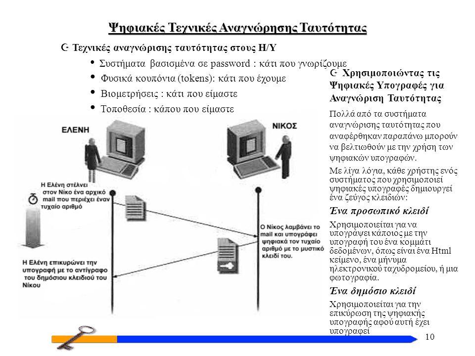10 Ψηφιακές Τεχνικές Αναγνώρησης Ταυτότητας Z Τεχνικές αναγνώρισης ταυτότητας στους Η/Υ Συστήματα βασισμένα σε password : κάτι που γνωρίζουμε Φυσικά κουπόνια (tokens): κάτι που έχουμε Βιομετρήσεις : κάτι που είμαστε Τοποθεσία : κάπου που είμαστε Z Χρησιμοποιώντας τις Ψηφιακές Υπογραφές για Αναγνώριση Ταυτότητας Πολλά από τα συστήματα αναγνώρισης ταυτότητας που αναφέρθηκαν παραπάνω μπορούν να βελτιωθούν με την χρήση των ψηφιακών υπογραφών.
