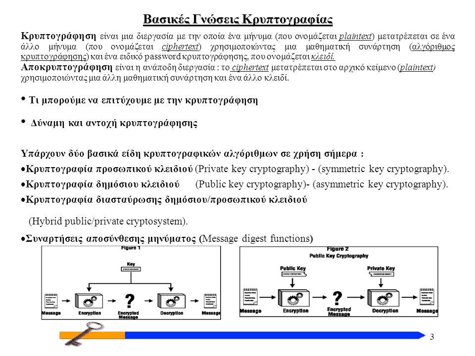 3 Βασικές Γνώσεις Κρυπτογραφίας Κρυπτογράφηση είναι μια διεργασία με την οποία ένα μήνυμα (που ονομάζεται plaintext) μετατρέπεται σε ένα άλλο μήνυμα (