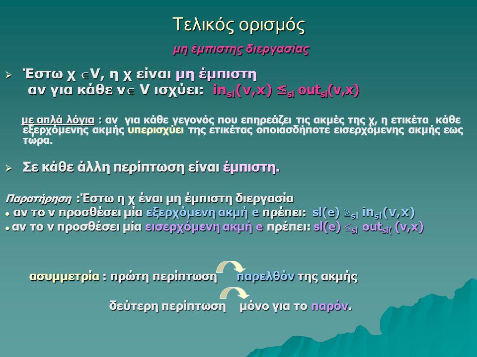 Τελικός ορισμός μη έμπιστης διεργασίας  Έστω χ V, η χ είναι μη έμπιστη αν για κάθε v V ισχύει: in sl (v,x) ≤ sl out sl (v,x) αν για κάθε v V ισχύει: in sl (v,x) ≤ sl out sl (v,x) με απλά λόγια : με απλά λόγια : αν για κάθε γεγονός που επηρεάζει τις ακμές της χ, η ετικέτα κάθε εξερχόμενης ακμής υπερισχύει της ετικέτας οποιασδήποτε εισερχόμενης ακμής εως τώρα.