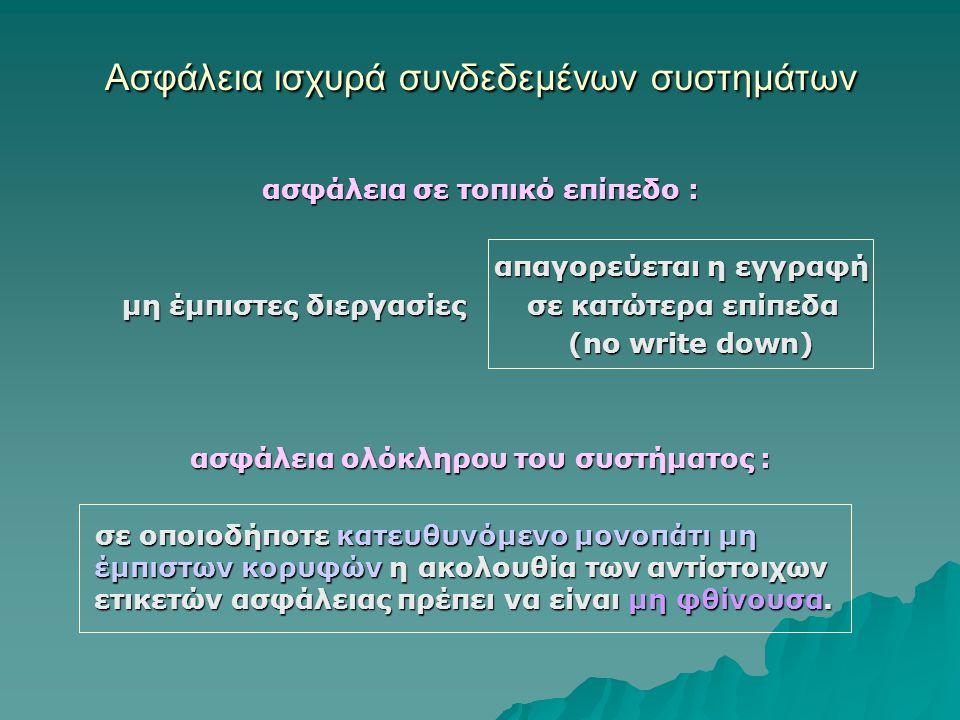 Ασφάλεια ισχυρά συνδεδεμένων συστημάτων ασφάλεια σε τοπικό επίπεδο : απαγορεύεται η εγγραφή απαγορεύεται η εγγραφή μη έμπιστες διεργασίες σε κατώτερα επίπεδα (no write down) (no write down) ασφάλεια ολόκληρου του συστήματος : σε οποιοδήποτε κατευθυνόμενο μονοπάτι μη έμπιστων κορυφών η ακολουθία των αντίστοιχων ετικετών ασφάλειας πρέπει να είναι μη φθίνουσα.