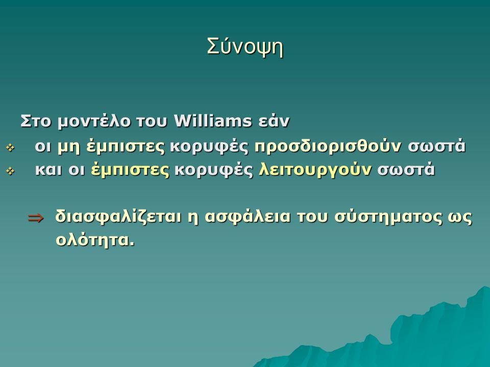 Σύνοψη Στο μοντέλο του Williams εάν Στο μοντέλο του Williams εάν  οι μη έμπιστες κορυφές προσδιορισθούν σωστά  και οι έμπιστες κορυφές λειτουργούν σωστά  διασφαλίζεται η ασφάλεια του σύστηματος ως  διασφαλίζεται η ασφάλεια του σύστηματος ως ολότητα.