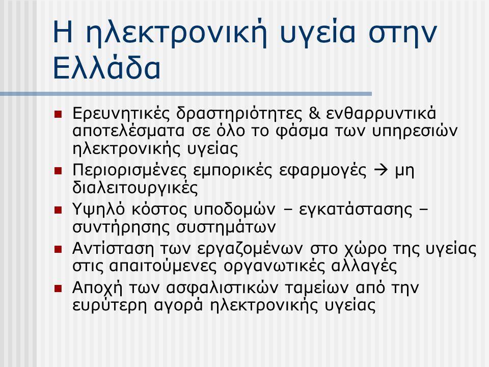 Η ηλεκτρονική υγεία στην Ελλάδα Ερευνητικές δραστηριότητες & ενθαρρυντικά αποτελέσματα σε όλο το φάσμα των υπηρεσιών ηλεκτρονικής υγείας Περιορισμένες
