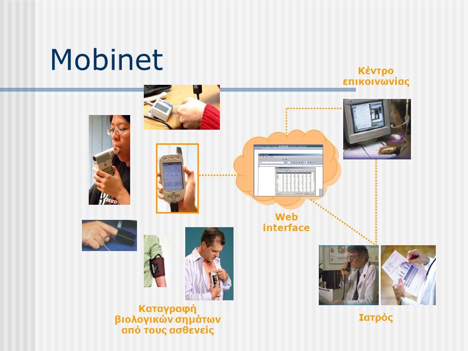 Mobinet Κέντρο επικοινωνίας Ιατρός Καταγραφή βιολογικών σημάτων από τους ασθενείς Web interface