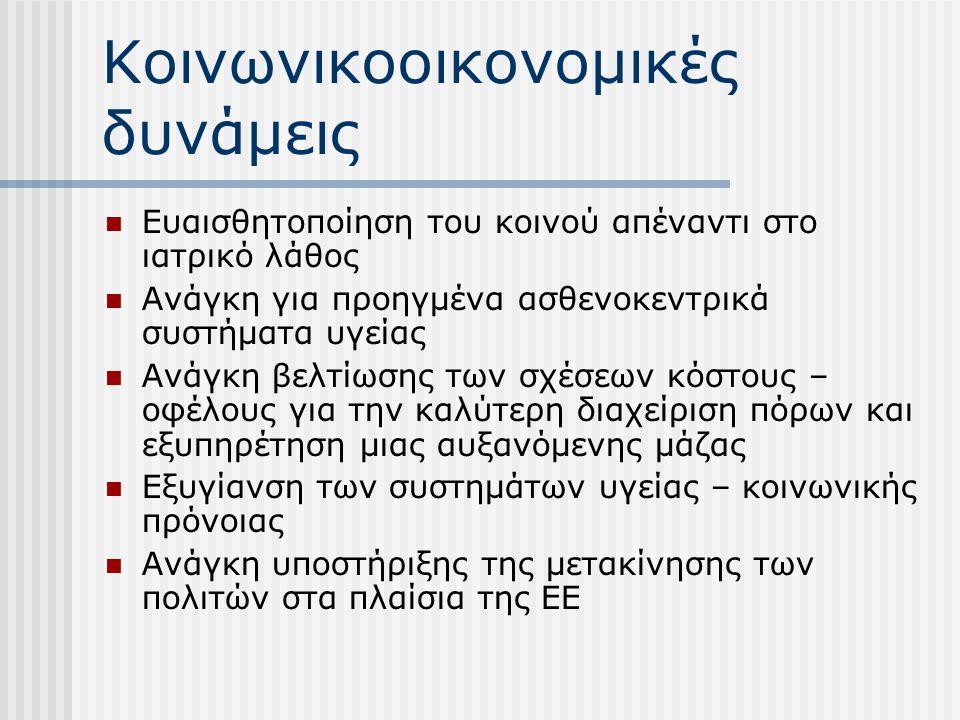 Ηλεκτρονικές υπηρεσίες για όλους τους πολίτες Ηλεκτρονικός ιατρικός φάκελος Εφαρμογές έξυπνων καρτών Ηλεκτρονική συνταγογράφηση Ηλεκτρονική αποπληρωμή υπηρεσιών υγείας Ηλεκτρονικές προμήθειες Υπηρεσίες τηλεϊατρικής