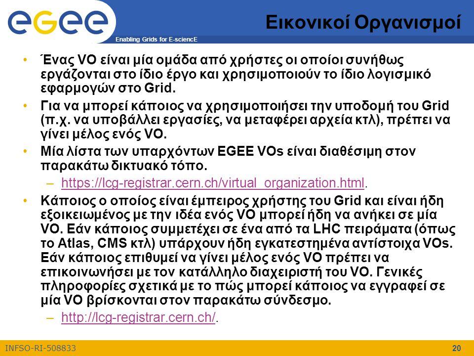 Enabling Grids for E-sciencE INFSO-RI-508833 20 Εικονικοί Οργανισμοί Ένας VO είναι μία ομάδα από χρήστες οι οποίοι συνήθως εργάζονται στο ίδιο έργο κα