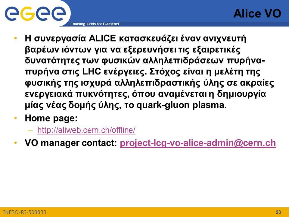 Enabling Grids for E-sciencE INFSO-RI-508833 23 Alice VO Η συνεργασία ALICE κατασκευάζει έναν ανιχνευτή βαρέων ιόντων για να εξερευνήσει τις εξαιρετικ