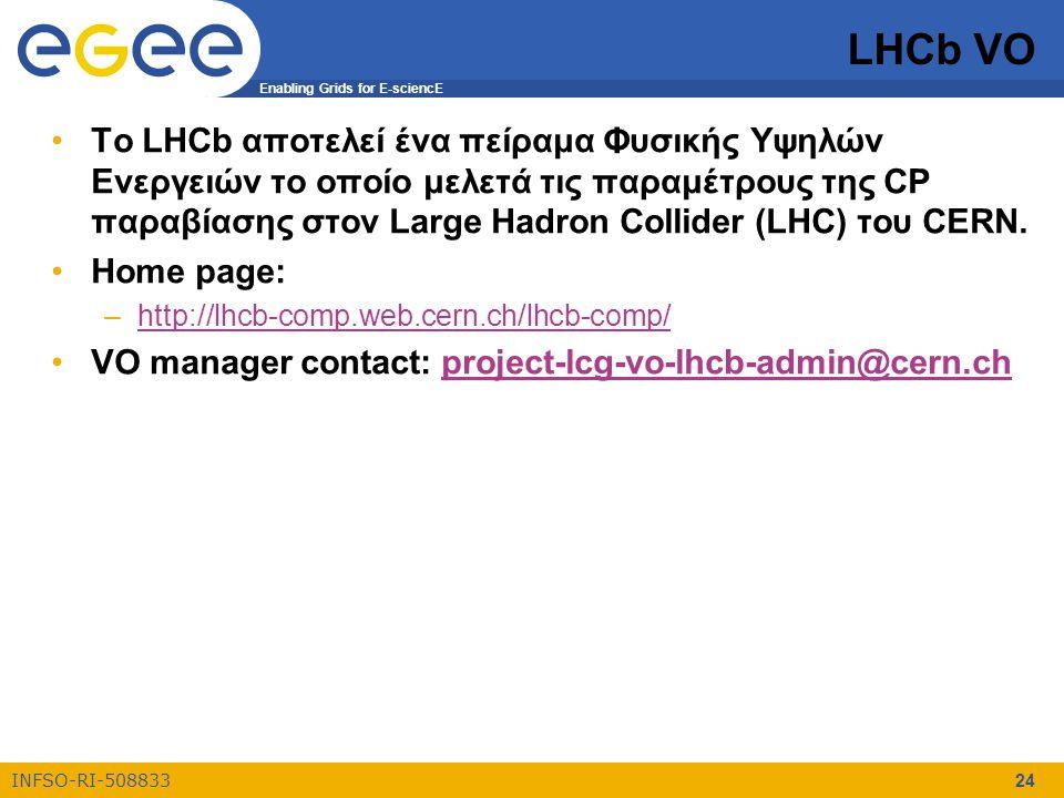 Enabling Grids for E-sciencE INFSO-RI-508833 24 LHCb VO Το LHCb αποτελεί ένα πείραμα Φυσικής Υψηλών Ενεργειών το οποίο μελετά τις παραμέτρους της CP π