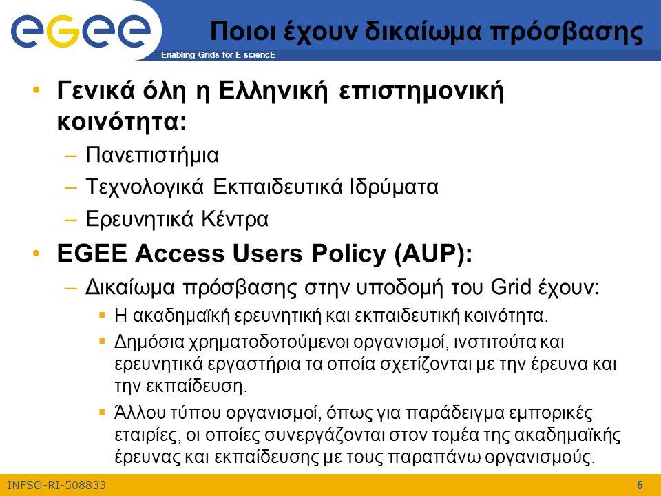Enabling Grids for E-sciencE INFSO-RI-508833 5 Ποιοι έχουν δικαίωμα πρόσβασης Γενικά όλη η Ελληνική επιστημονική κοινότητα: –Πανεπιστήμια –Τεχνολογικά