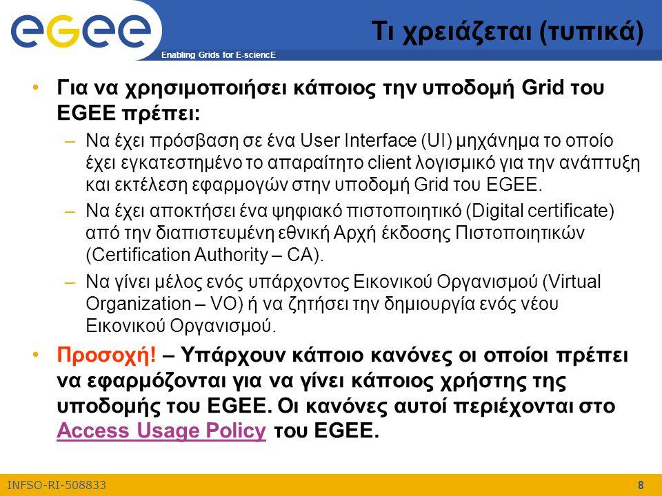 Enabling Grids for E-sciencE INFSO-RI-508833 8 Τι χρειάζεται (τυπικά) Για να χρησιμοποιήσει κάποιος την υποδομή Grid του EGEE πρέπει: –Να έχει πρόσβασ