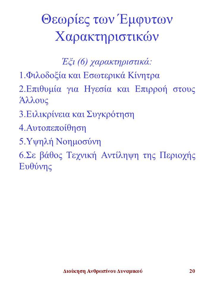 Διοίκηση Ανθρωπίνου Δυναμικού20 Θεωρίες των Έμφυτων Χαρακτηριστικών Έξι (6) χαρακτηριστικά: 1.Φιλοδοξία και Εσωτερικά Κίνητρα 2.Επιθυμία για Ηγεσία και Επιρροή στους Άλλους 3.Ειλικρίνεια και Συγκρότηση 4.Αυτοπεποίθηση 5.Υψηλή Νοημοσύνη 6.Σε βάθος Τεχνική Αντίληψη της Περιοχής Ευθύνης