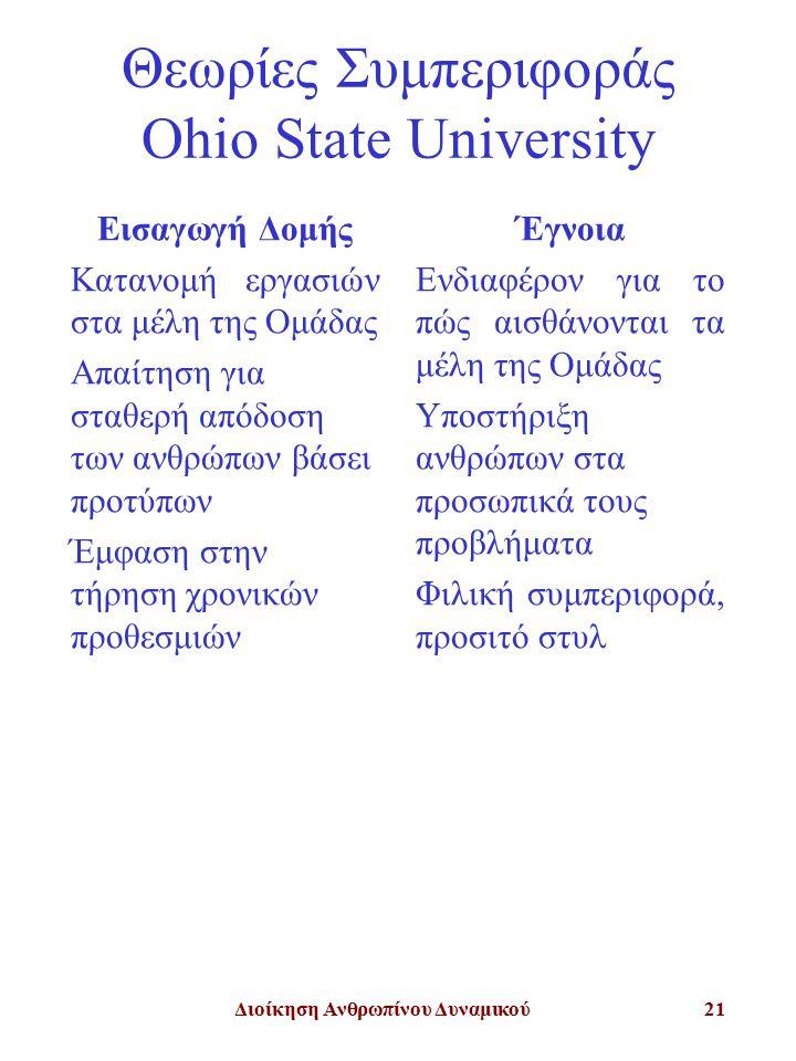 Διοίκηση Ανθρωπίνου Δυναμικού21 Θεωρίες Συμπεριφοράς Ohio State University Εισαγωγή Δομής Κατανομή εργασιών στα μέλη της Ομάδας Απαίτηση για σταθερή απόδοση των ανθρώπων βάσει προτύπων Έμφαση στην τήρηση χρονικών προθεσμιών Έγνοια Ενδιαφέρον για το πώς αισθάνονται τα μέλη της Ομάδας Υποστήριξη ανθρώπων στα προσωπικά τους προβλήματα Φιλική συμπεριφορά, προσιτό στυλ