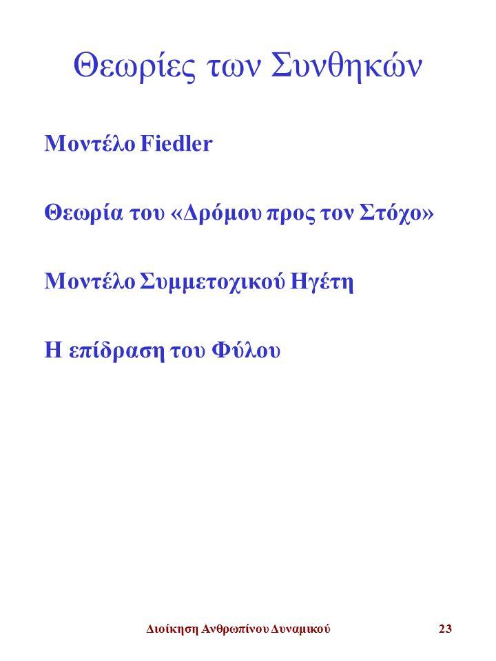Διοίκηση Ανθρωπίνου Δυναμικού23 Θεωρίες των Συνθηκών Μοντέλο Fiedler Θεωρία του «Δρόμου προς τον Στόχο» Μοντέλο Συμμετοχικού Ηγέτη Η επίδραση του Φύλο