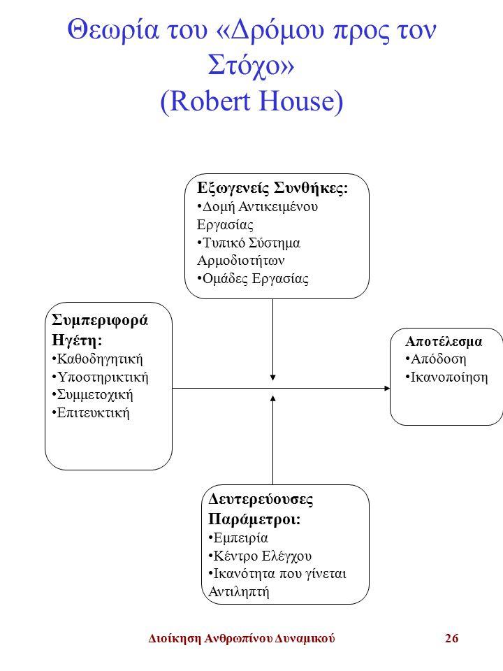 Διοίκηση Ανθρωπίνου Δυναμικού26 Θεωρία του «Δρόμου προς τον Στόχο» (Robert House) Συμπεριφορά Ηγέτη: Καθοδηγητική Υποστηρικτική Συμμετοχική Επιτευκτικ
