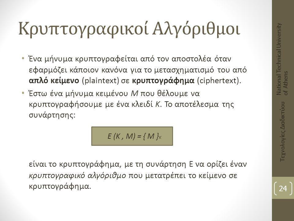 Ένα μήνυμα κρυπτογραφείται από τον αποστολέα όταν εφαρμόζει κάποιον κανόνα για το μετασχηματισμό του από απλό κείμενο (plaintext) σε κρυπτογράφημα (ci