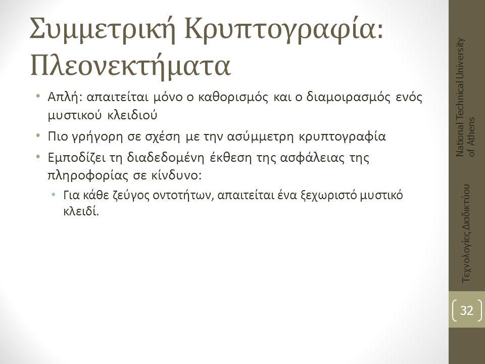 Συμμετρική Κρυπτογραφία: Πλεονεκτήματα Απλή: απαιτείται μόνο ο καθορισμός και ο διαμοιρασμός ενός μυστικού κλειδιού Πιο γρήγορη σε σχέση με την ασύμμε