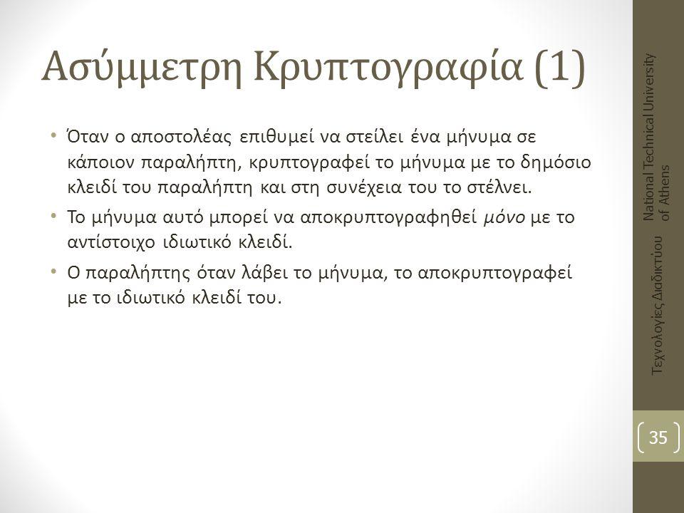 Ασύμμετρη Κρυπτογραφία (1) Όταν ο αποστολέας επιθυμεί να στείλει ένα μήνυμα σε κάποιον παραλήπτη, κρυπτογραφεί το μήνυμα με το δημόσιο κλειδί του παρα