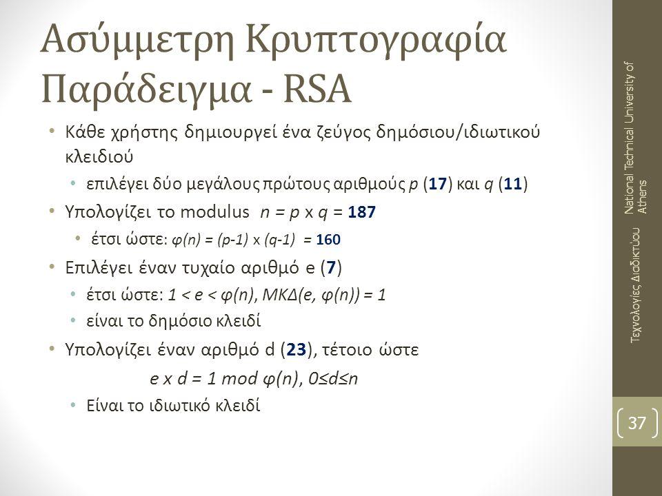 Ασύμμετρη Κρυπτογραφία Παράδειγμα - RSA Κάθε χρήστης δημιουργεί ένα ζεύγος δημόσιου/ιδιωτικού κλειδιού επιλέγει δύο μεγάλους πρώτους αριθμούς p (17) κ
