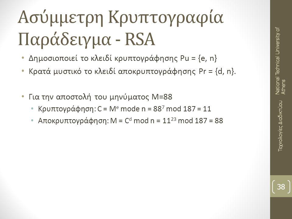 Ασύμμετρη Κρυπτογραφία Παράδειγμα - RSA Δημοσιοποιεί το κλειδί κρυπτογράφησης Pu = {e, n} Κρατά μυστικό το κλειδί αποκρυπτογράφησης Pr = {d, n}. Για τ