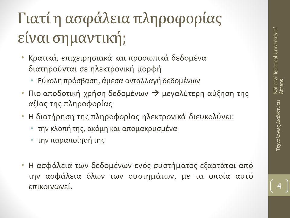 Κρυπτογραφικές Συναρτήσεις Κατακερματισμού: Εφαρμογές (1) Επιβεβαίωση της ακεραιότητας ενός αρχείου 45 Τεχνολογίες Διαδικτύου National Technical University of Athens