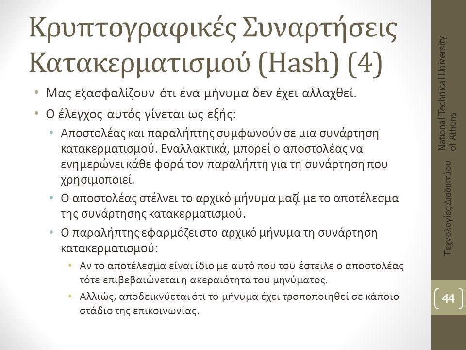 Κρυπτογραφικές Συναρτήσεις Κατακερματισμού (Hash) (4) Μας εξασφαλίζουν ότι ένα μήνυμα δεν έχει αλλαχθεί. Ο έλεγχος αυτός γίνεται ως εξής: Αποστολέας κ
