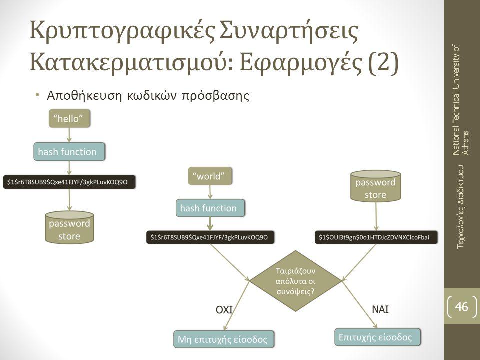 Κρυπτογραφικές Συναρτήσεις Κατακερματισμού: Εφαρμογές (2) Αποθήκευση κωδικών πρόσβασης 46 Τεχνολογίες Διαδικτύου National Technical University of Athe