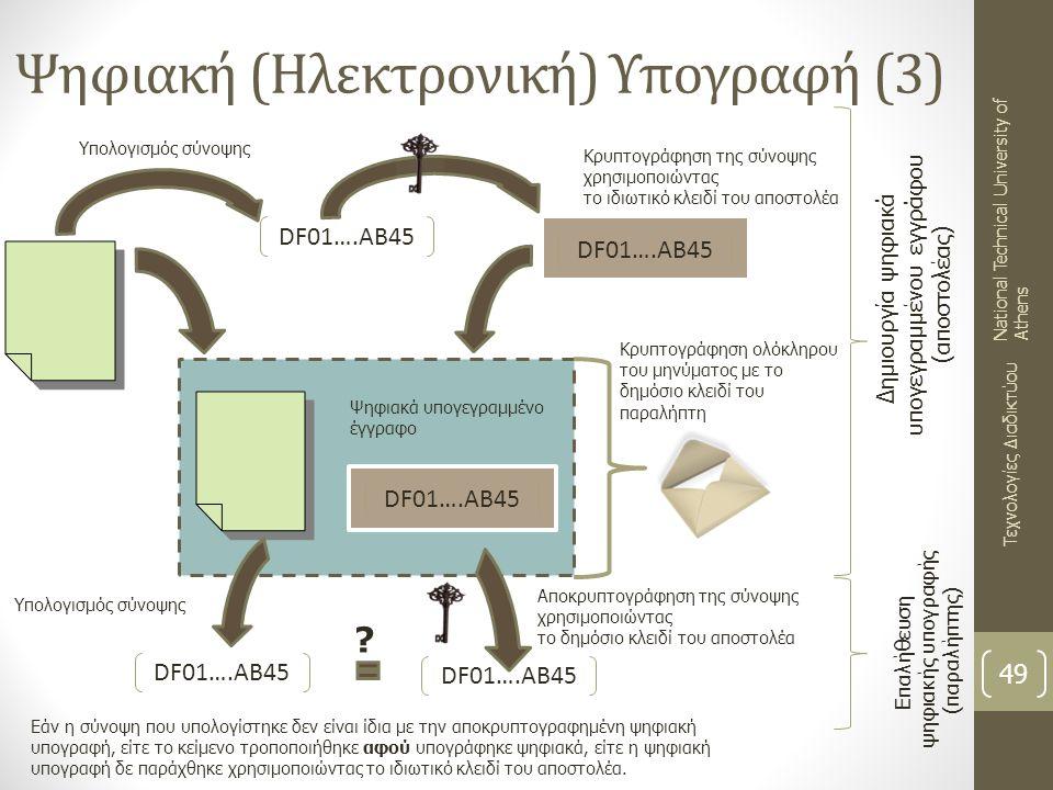 Ψηφιακή (Ηλεκτρονική) Υπογραφή (3) 49 Τεχνολογίες Διαδικτύου National Technical University of Athens DF01….AB45 Υπολογισμός σύνοψης Κρυπτογράφηση της