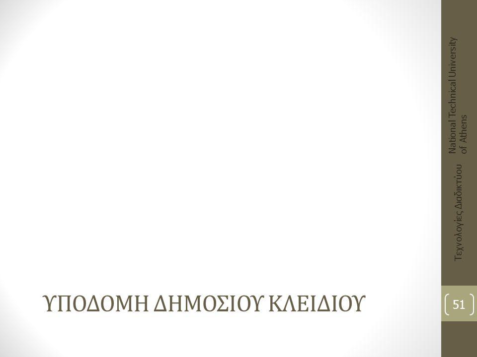 ΥΠΟΔΟΜΗ ΔΗΜΟΣΙΟΥ ΚΛΕΙΔΙΟΥ National Technical University of Athens Τεχνολογίες Διαδικτύου 51