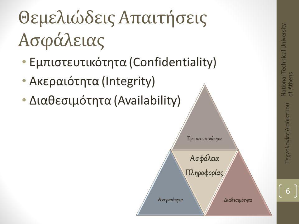 Εμπιστευτικότητα (1/2) Προστασία από μη εξουσιοδοτημένη πρόσβαση στην πληροφορία.