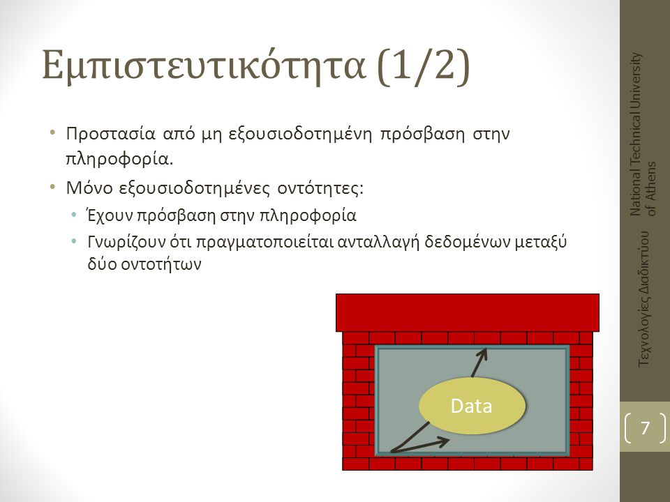 Εμπιστευτικότητα (1/2) Προστασία από μη εξουσιοδοτημένη πρόσβαση στην πληροφορία. Μόνο εξουσιοδοτημένες οντότητες: Έχουν πρόσβαση στην πληροφορία Γνωρ
