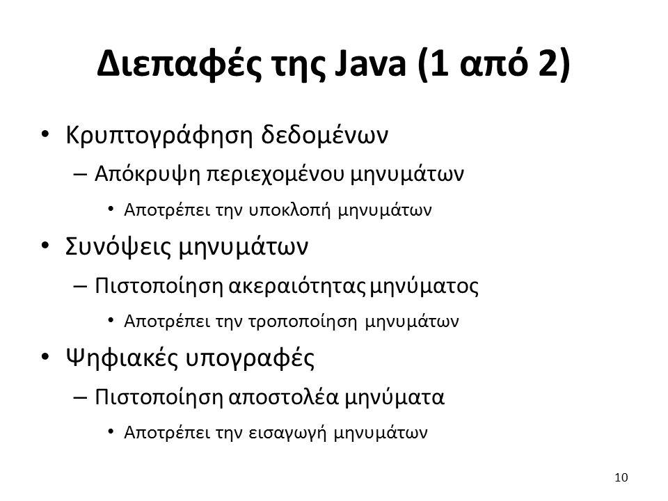 Διεπαφές της Java (1 από 2) Κρυπτογράφηση δεδομένων – Απόκρυψη περιεχομένου μηνυμάτων Αποτρέπει την υποκλοπή μηνυμάτων Συνόψεις μηνυμάτων – Πιστοποίηση ακεραιότητας μηνύματος Αποτρέπει την τροποποίηση μηνυμάτων Ψηφιακές υπογραφές – Πιστοποίηση αποστολέα μηνύματα Αποτρέπει την εισαγωγή μηνυμάτων 10