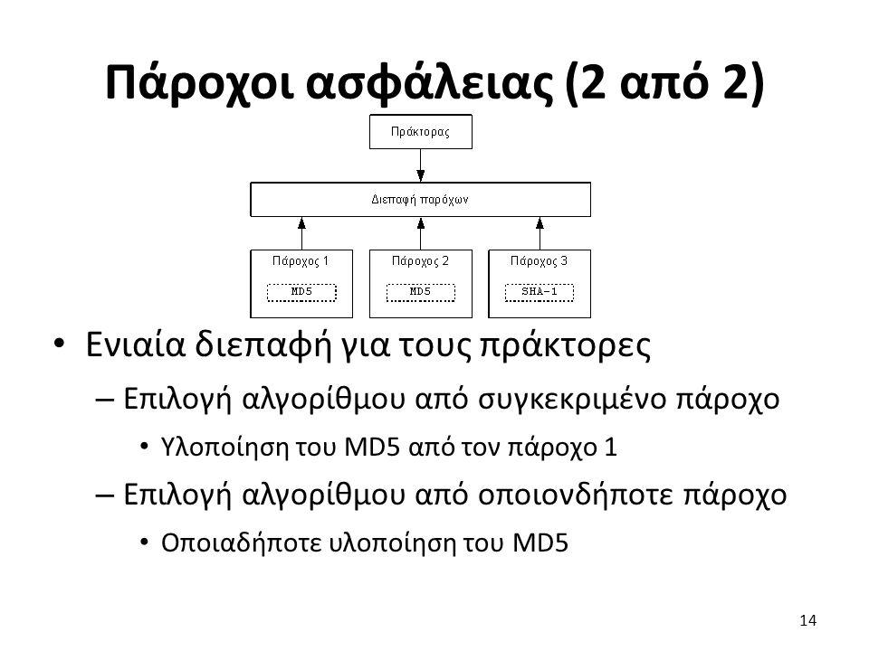 Πάροχοι ασφάλειας (2 από 2) Ενιαία διεπαφή για τους πράκτορες – Επιλογή αλγορίθμου από συγκεκριμένο πάροχο Υλοποίηση του MD5 από τον πάροχο 1 – Επιλογή αλγορίθμου από οποιονδήποτε πάροχο Οποιαδήποτε υλοποίηση του MD5 14
