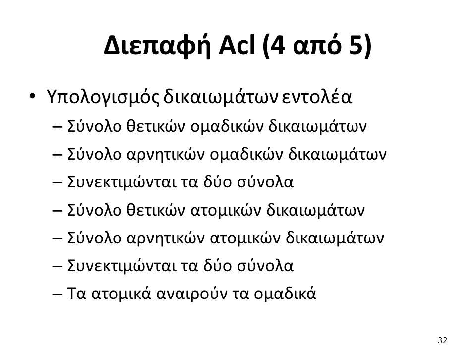 Διεπαφή Acl (4 από 5) Υπολογισμός δικαιωμάτων εντολέα – Σύνολο θετικών ομαδικών δικαιωμάτων – Σύνολο αρνητικών ομαδικών δικαιωμάτων – Συνεκτιμώνται τα δύο σύνολα – Σύνολο θετικών ατομικών δικαιωμάτων – Σύνολο αρνητικών ατομικών δικαιωμάτων – Συνεκτιμώνται τα δύο σύνολα – Τα ατομικά αναιρούν τα ομαδικά 32