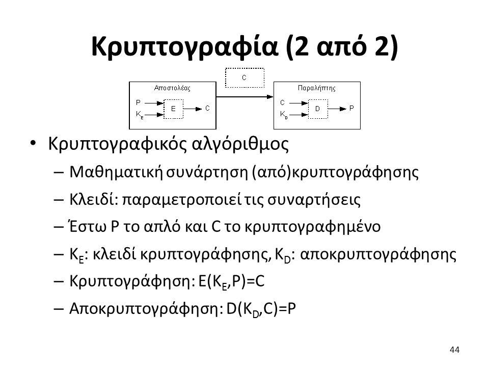 Κρυπτογραφία (2 από 2) Κρυπτογραφικός αλγόριθμος – Μαθηματική συνάρτηση (από)κρυπτογράφησης – Κλειδί: παραμετροποιεί τις συναρτήσεις – Έστω P το απλό και C το κρυπτογραφημένο – K E : κλειδί κρυπτογράφησης, K D : αποκρυπτογράφησης – Κρυπτογράφηση: E(K E,P)=C – Αποκρυπτογράφηση: D(K D,C)=P 44