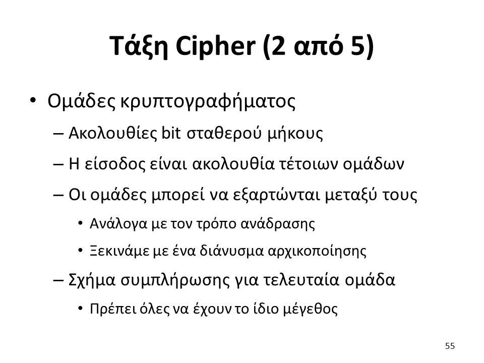 Τάξη Cipher (2 από 5) Ομάδες κρυπτογραφήματος – Ακολουθίες bit σταθερού μήκους – Η είσοδος είναι ακολουθία τέτοιων ομάδων – Οι ομάδες μπορεί να εξαρτώνται μεταξύ τους Ανάλογα με τον τρόπο ανάδρασης Ξεκινάμε με ένα διάνυσμα αρχικοποίησης – Σχήμα συμπλήρωσης για τελευταία ομάδα Πρέπει όλες να έχουν το ίδιο μέγεθος 55