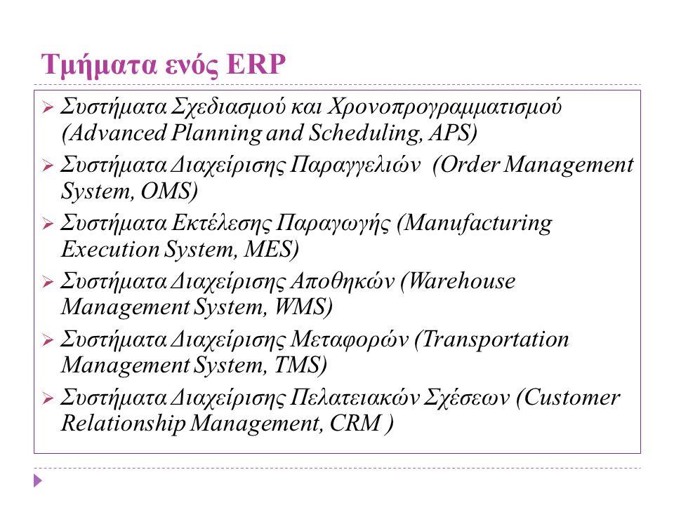 Τμήματα ενός ERP  Συστήματα Σχεδιασμού και Χρονοπρογραμματισμού (Advanced Planning and Scheduling, APS)  Συστήματα Διαχείρισης Παραγγελιών (Order Ma