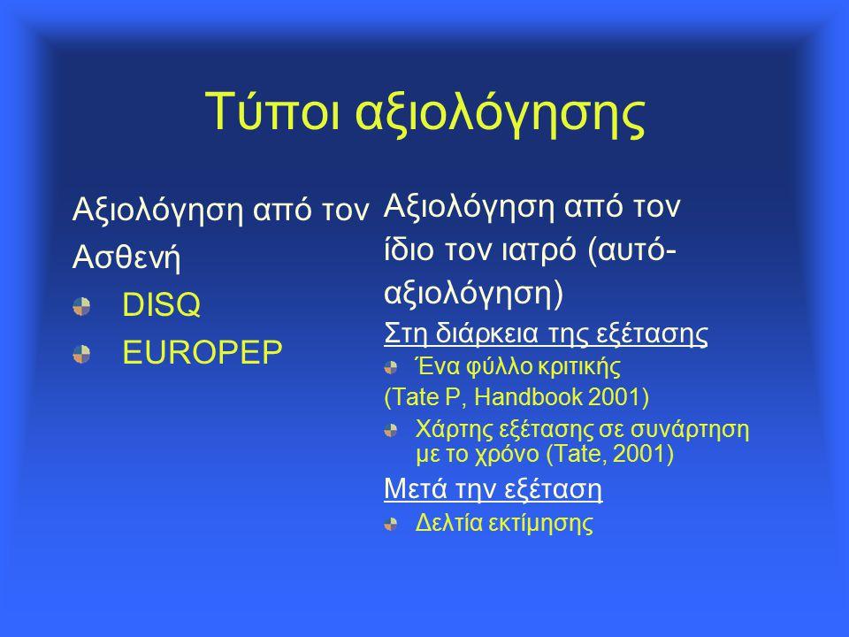 Τύποι αξιολόγησης Αξιολόγηση από τον Ασθενή DISQ EUROPEP Αξιολόγηση από τον ίδιο τον ιατρό (αυτό- αξιολόγηση) Στη διάρκεια της εξέτασης Ένα φύλλο κριτικής (Tate P, Handbook 2001) Χάρτης εξέτασης σε συνάρτηση με το χρόνο (Tate, 2001) Μετά την εξέταση Δελτία εκτίμησης