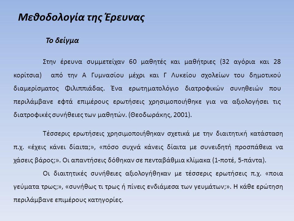 Στην έρευνα συμμετείχαν 60 μαθητές και μαθήτριες (32 αγόρια και 28 κορίτσια) από την Α Γυμνασίου μέχρι και Γ Λυκείου σχολείων του δημοτικού διαμερίσματος Φιλιππιάδας.